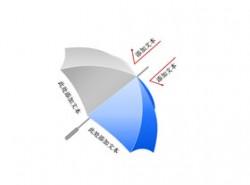 雨水,雨伞,防紫外线,防辐射,冲击,伤害,保护,保护伞,安全