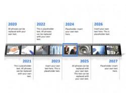 时间轴,公司历史,公司发展,公司历程,发展历程,历史介绍,成长,时间顺序