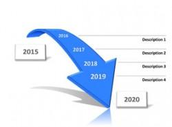 箭头,向下,提升,时间顺序,发展历程,趋势,市场