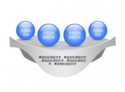 平台,舞台,4,小球,立体,3D,并列关系,重点