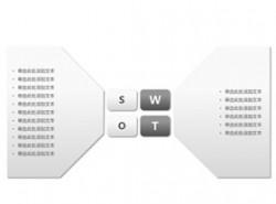 SWOT分析,4,列表,逻辑关系
