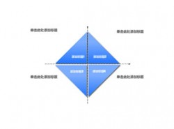 4,并列关系,箭头,方块,四象限,坐标,分开,区域,分区