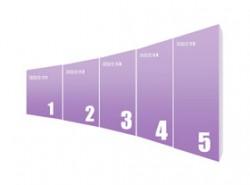 5,广告墙,墙体,形象展示,优秀员工,立体展柜,展厅,展位