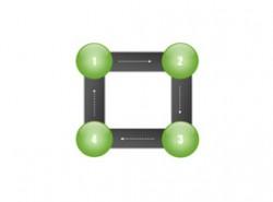 立体,3d,循环,箭头,流程,4,路标,路径,道路,导航