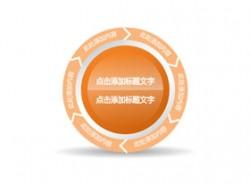 立体,3d,循环,流程,逻辑,阶段,6,首尾相连,循环利用,箭头,核心