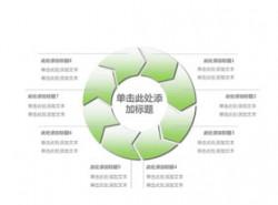 立体,3d,循环,流程,逻辑,阶段,8,首尾相连,循环利用,箭头,核心