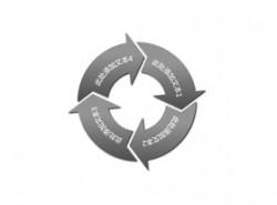 立体,3d,循环,流程,逻辑,阶段,首尾相连,循环利用,箭头,核心,4