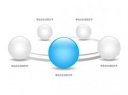 立体,3d,循环,流程,逻辑,阶段,首尾相连,循环利用,核心,5,小球,实力,团队介绍,about