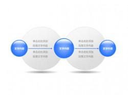 三维立体,3D,3,三部分,顺序,箭头,圆圈,要点