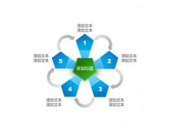 3D,立体PPT素材,5,要点,圆环,核心,箭头,循环