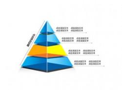 3D,立体PPT素材,4,要点,核心,金字塔