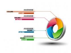 3D,立体PPT素材,4,要点,核心,数据,商务,饼图,柱状图,信息化