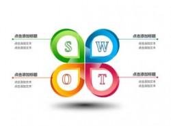 3D,立体PPT素材,4,要点,核心,swot,商务,信息化,材质