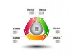 3D,立体PPT素材,3,6,要点,核心,商务,信息化,材质,箭头