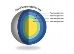 立体,3D,环节,地心,逻辑,内核,核心,立体球,靶心,蛋黄,4