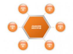 箭头,3D,立体,重点,核心,6,六角形,分散,分开,分布,小球,圆