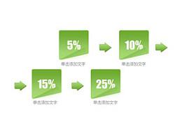 箭头,3D,立体,4,打折,促销,销售,绿色,质感