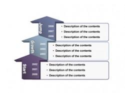 数据,3D,立体,金属感,工业感,箭头,图表,升降,时间轴,时间顺序,方块,企业发展历程,箭头,攀升,业绩上升,提高