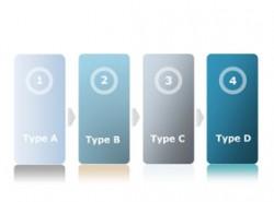 导航,步骤,顺序,流程,目录,时间顺序,发展历史,iphone,ipad