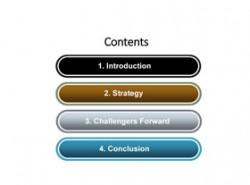 导航,步骤,顺序,流程,目录,时间顺序,发展历史