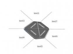 导航,目录,index,组成部分,辐射,发散,部分,总分结构