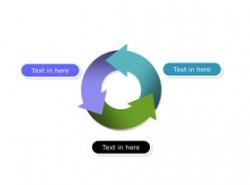SmartArt,图表,立体,3D,质感,商务,箭头,循环,旋转,3