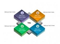 3D,业绩,构成,组织架构,公司实力,四大业务