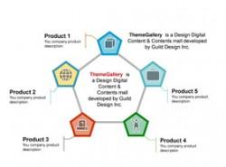 3D,业绩,构成,组织架构,公司实力,五大业务,小人,地球,正方体,立方体,公文包,公事包,计算机,电脑,图标