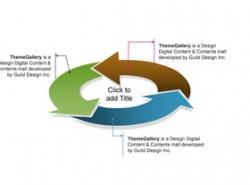3D,立体,箭头,饼图,循环,3,3部分,过程,步骤