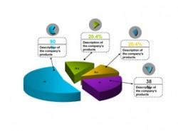 3D,立体,结构,饼状图,数值,数据