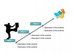 导航,步骤,顺序,流程,目录,index,时间顺序,时间发展,历史发展,阶段,步骤,时间轴
