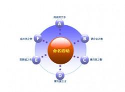 3D,立体,质感,目录,索引,6部分,小球,圆,总分,箭头