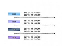 时间轴,时间顺序,公司历史,发展历程,企业,企业发展