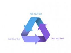 3D,立体,3部分,步骤,3要点,循环,回收利用,箭头,三角