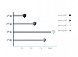 3D,立体,数据图表,时间轴,个性图表,立体图表