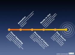3D,立体,质感强,总分,关系,圆,半透明,雷达,辐射,时间轴,发展历程,年终总结,经历,心路历程