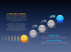 韩国,pptkorea,商务,精美,立体,3D,团队实力,企业发展历程,业绩增长,上升,箭头,圆圈,小球,阶梯,递增,计划