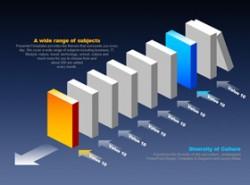 韩国,pptkorea,商务,精美,立体,3D,箭头,多米诺骨牌,公司历史,进程,发展历程,阶段,砖块,砖头,数据
