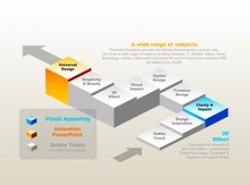 韩国,pptkorea,商务,精美,立体,3D,方块,正方体,阶梯,楼梯,箭头,路径,楼梯,成长,发展