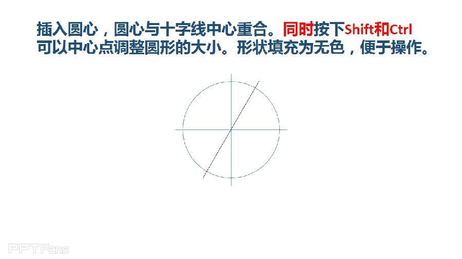 三分钟教程(67):教你绘制三等分饼图