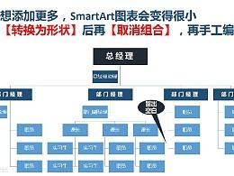 三分钟教程(69):SmartArt图表使用指南(下)