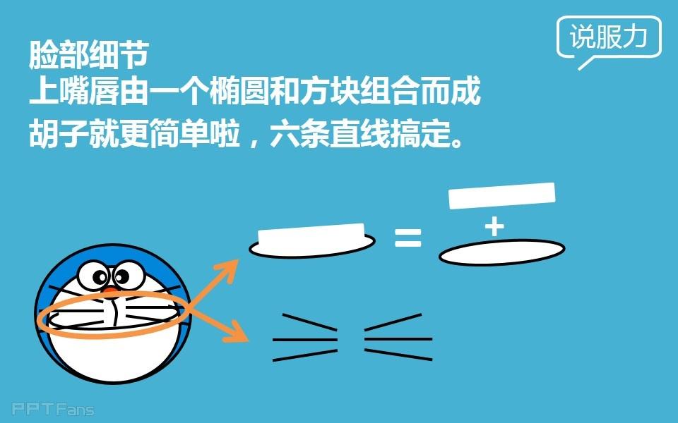 三分钟教程(103):一起来画机器猫!