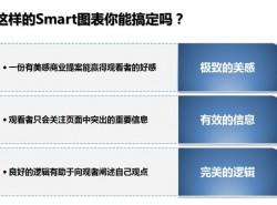 三分钟教程(105):让你的SmartArt图表千变万化!