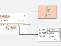 PPT动画大师之路(03):翻天覆地