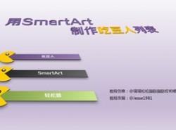 三分钟教程(138)用SmartArt制作吃豆人列表