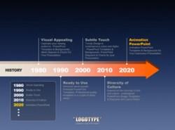 韩国,pptkorea,商务,精美,立体,3D,时间轴,时间发展,箭头,公司历史,历程,未来发展
