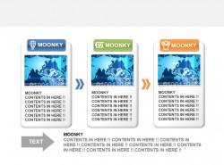 moonkey图表,介绍,3,箭头,发展,递进关系,公司发展历程,提升,图文