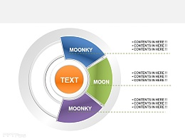 moonkey图表,圆环,饼图,数据分析,电商