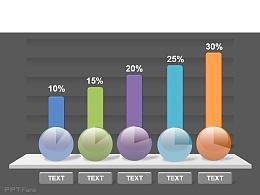 moonkey图表,水晶,柱形图,饼图,数据分析,电商,互联网