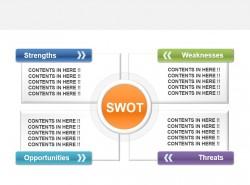 moonkey图表,水晶,SWOT分析,4
